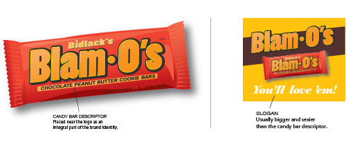 A Candy bar Descriptor vs a Slogan
