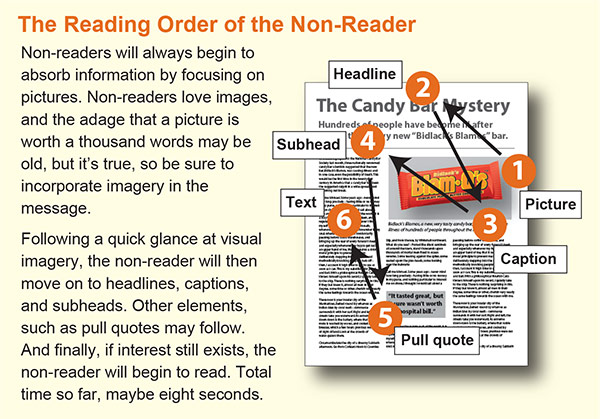 How Non-readers Process information