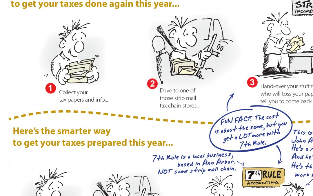 7th Rule Accounting Infographic